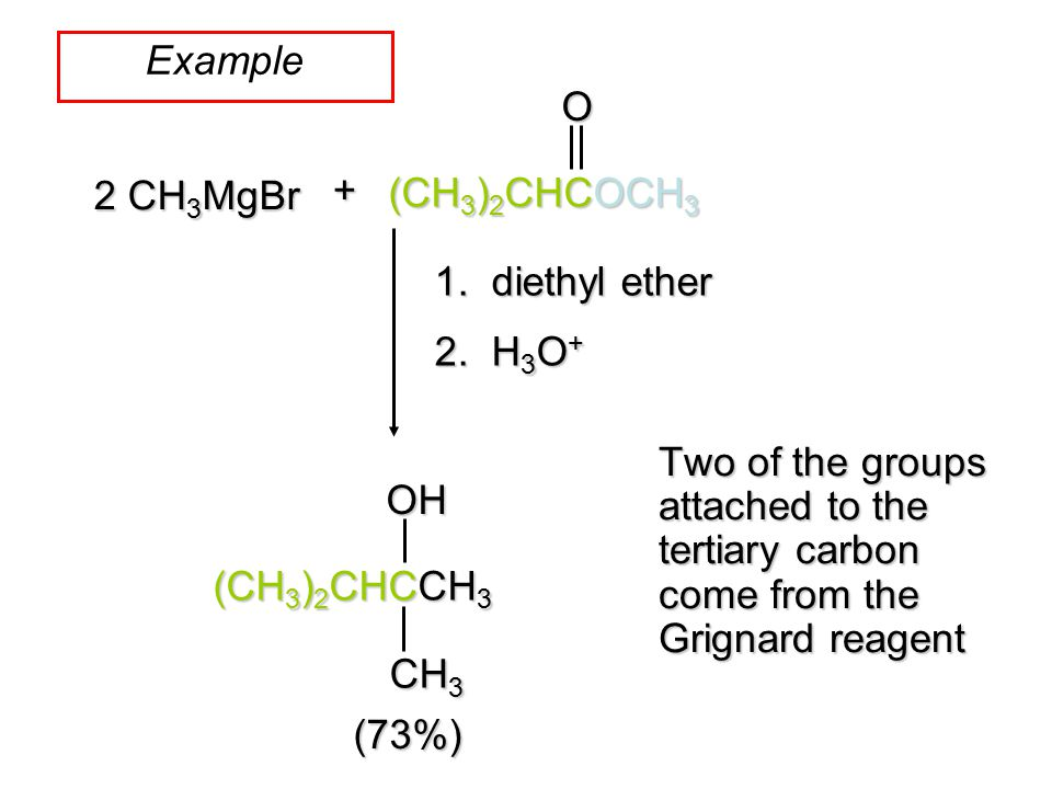 Example 2 CH 3 MgBr + (CH 3 ) 2 CHCOCH 3 O 1. diethyl ether 2. H 3 O + (CH 3 ) 2 CHCCH 3 OH CH 3 (73%) Two of the groups attached to the tertiary carb