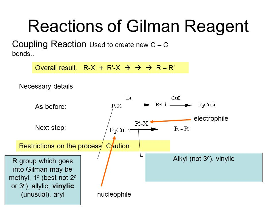 Reactions of Gilman Reagent Coupling Reaction Used to create new C – C bonds..