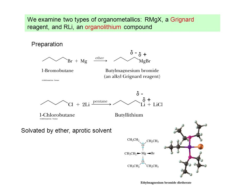 We examine two types of organometallics: RMgX, a Grignard reagent, and RLi, an organolithium compound Preparation  +  -  + Solvated by ether, aprotic solvent
