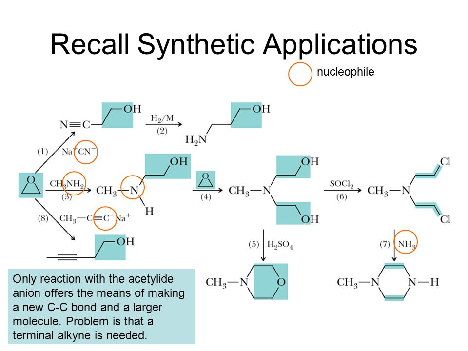 Carbenes, :CH 2 1. 2. carbene Preparation of simple carbenes Mechanism of the  elimination.