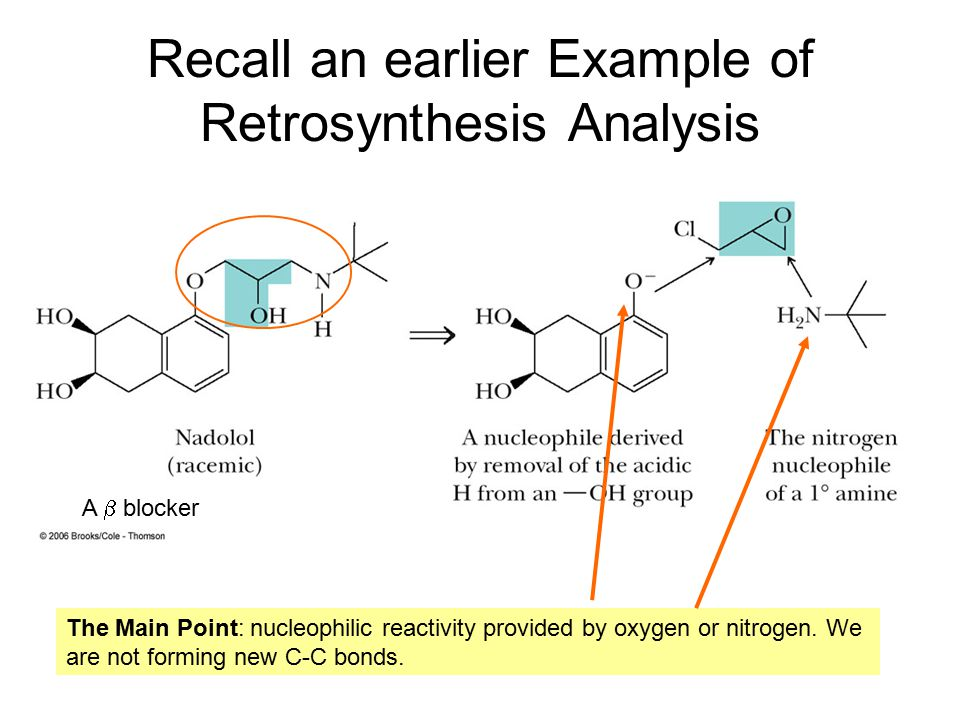 Recall an earlier Example of Retrosynthesis Analysis A  blocker The Main Point: nucleophilic reactivity provided by oxygen or nitrogen.