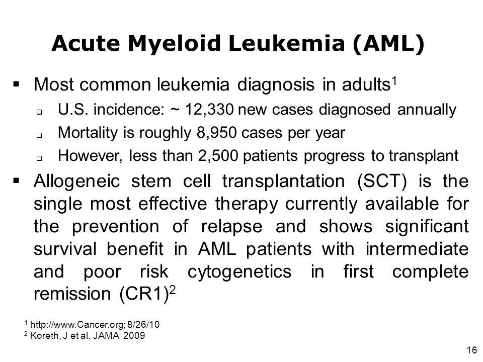 16 1 http://www.Cancer.org; 8/26/10 2 Koreth, J et al. JAMA 2009 Acute Myeloid Leukemia (AML)  Most common leukemia diagnosis in adults 1  U.S. inci