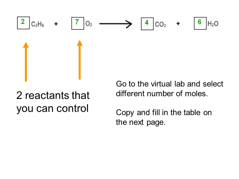 2 reactants that you can control Go to the virtual lab and select different number of moles.