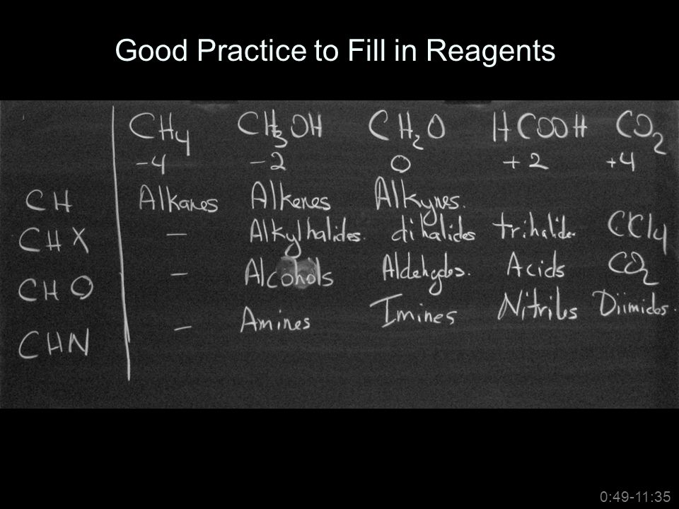 0:49-11:35 Good Practice to Fill in Reagents