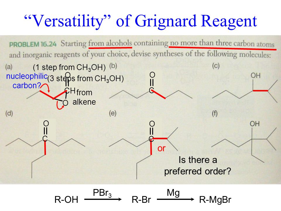 Versatility of Grignard Reagent 1) CH 3 MgBr O OH CH 3 95% 2) H + / H 2 O MgBr OH t-Bu 0% 1) t-BuMgBr 2) H + / H 2 O O 1) t-BuCH 2 MgBr 2) H + / H 2 O O OH CH 2 -t-Bu 4% O MgBr HH H OH 65% H - reduction H-CH 2 -t-Bu HH H-t-Bu + ketone 35% H+H+ + enolate  ketone 90% from Roberts & Caserio (1965) Cf.