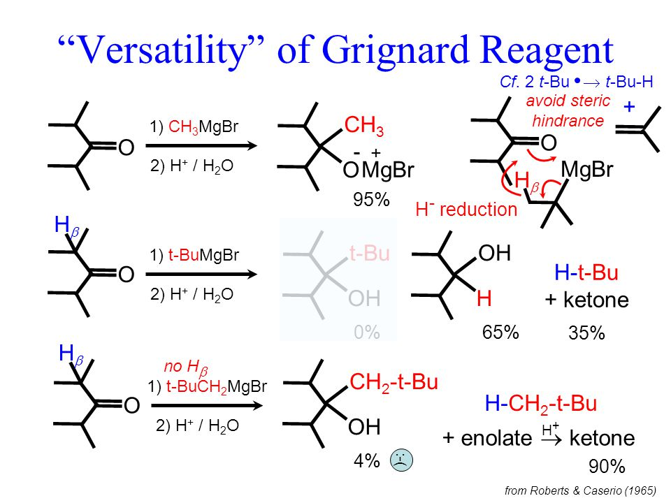Versatility of Grignard Reagent from Roberts & Caserio (1965) Risk of Reduction H  and steric hindrance
