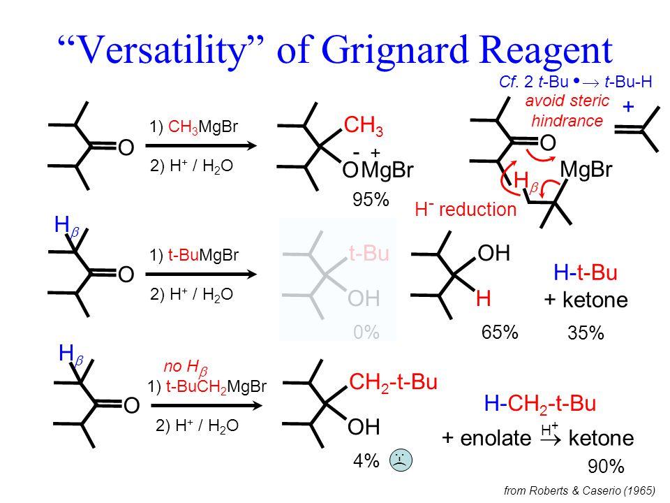 """Versatility"" of Grignard Reagent 1) CH 3 MgBr O OH CH 3 95% 2) H + / H 2 O MgBr OH t-Bu 0% 1) t-BuMgBr 2) H + / H 2 O O 1) t-BuCH 2 MgBr 2) H + / H 2"