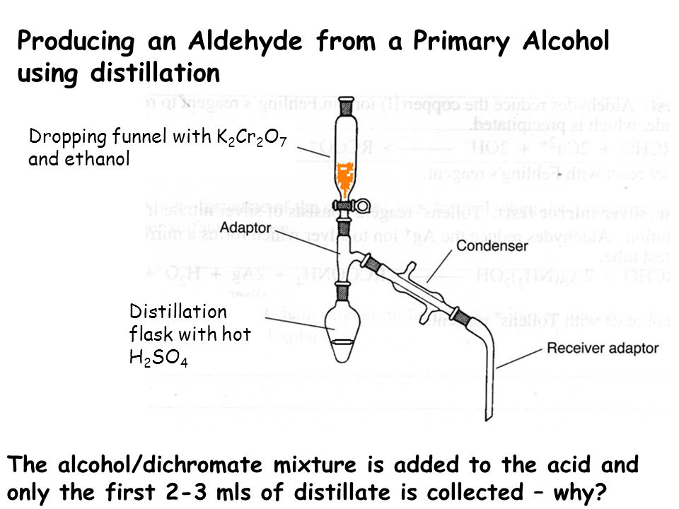 Producing an Aldehyde from a Primary Alcohol using distillation Dropping funnel with K 2 Cr 2 O 7 and ethanol Distillation flask with hot H 2 SO 4 The alcohol/dichromate mixture is added to the acid and only the first 2-3 mls of distillate is collected – why
