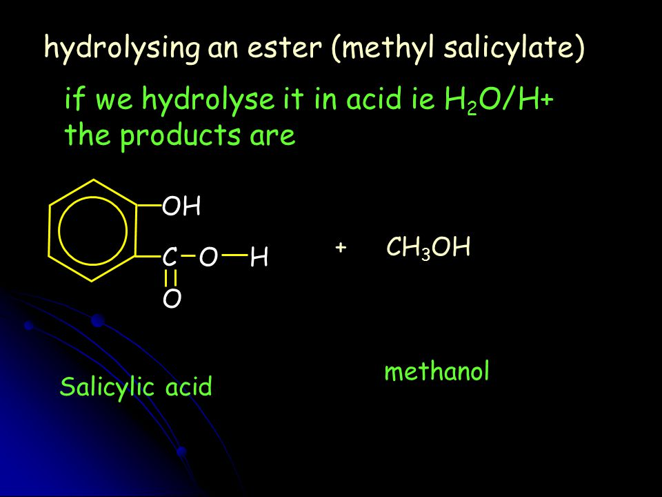 O – Na + C O OH Write the products if we hydrolyse it in alkaline conditions ie H 2 O/NaOH sodium salicylate + CH 3 OH methanol