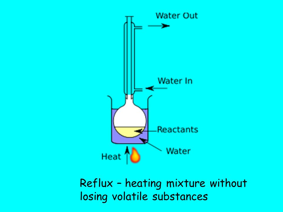 Distillation – using the deferring boiling points of substances to separate them