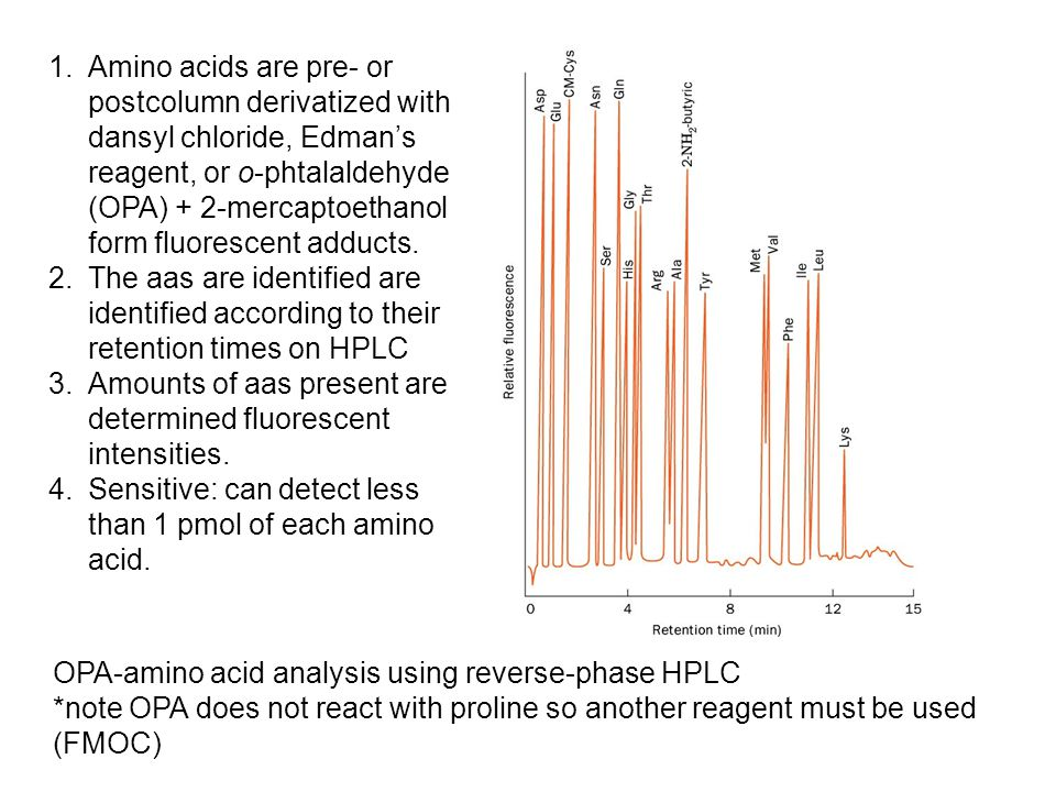 OPA-amino acid analysis using reverse-phase HPLC *note OPA does not react with proline so another reagent must be used (FMOC) 1.Amino acids are pre- o