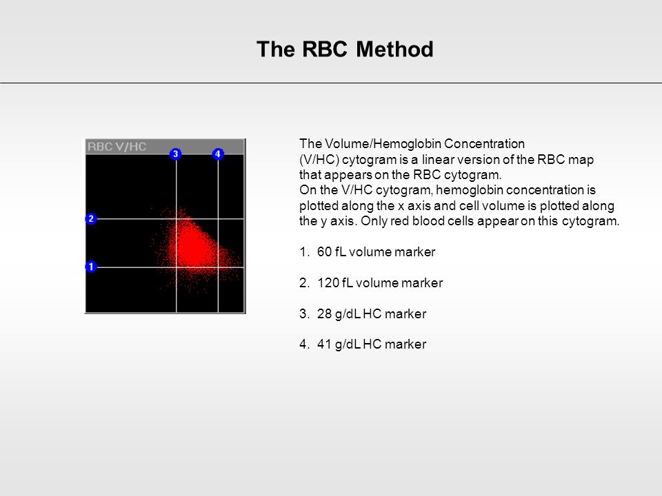 The Volume/Hemoglobin Concentration (V/HC) cytogram is a linear version of the RBC map that appears on the RBC cytogram. On the V/HC cytogram, hemoglo