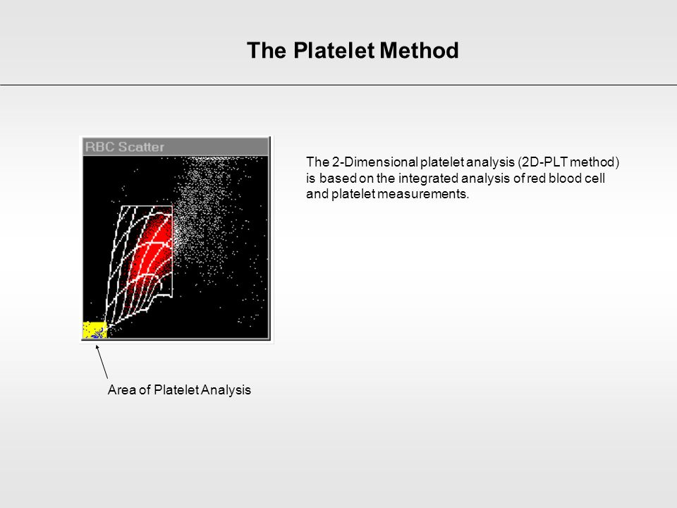 The 2-Dimensional platelet analysis (2D-PLT method) is based on the integrated analysis of red blood cell and platelet measurements. Area of Platelet