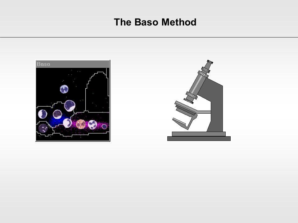 The Baso Method