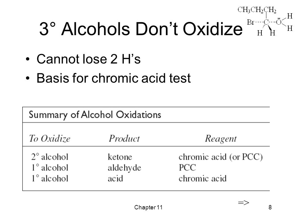 Chapter 118 3° Alcohols Don't Oxidize Cannot lose 2 H's Basis for chromic acid test =>