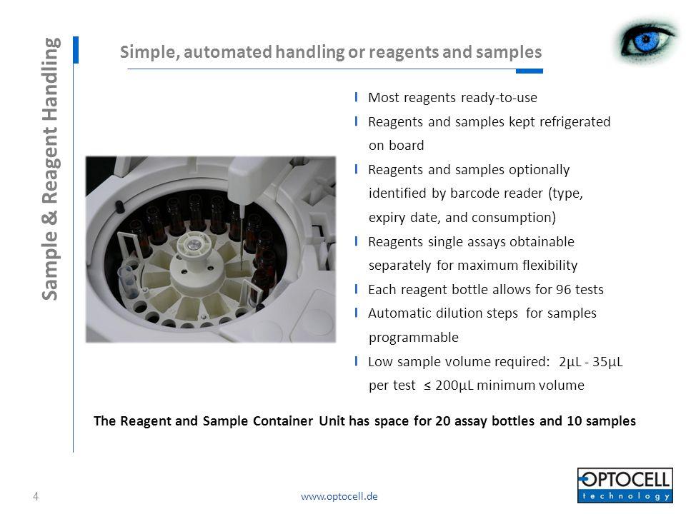 www.optocell.de The IgG assay principle Parameter settings customizable – Instrument Factor 15