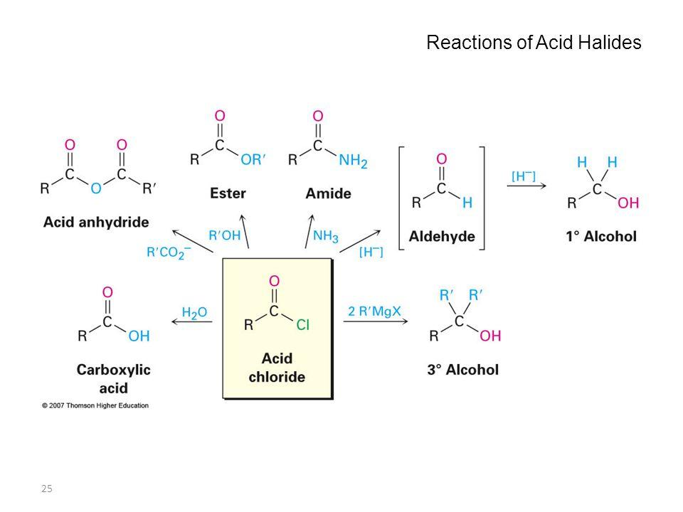 25 Reactions of Acid Halides