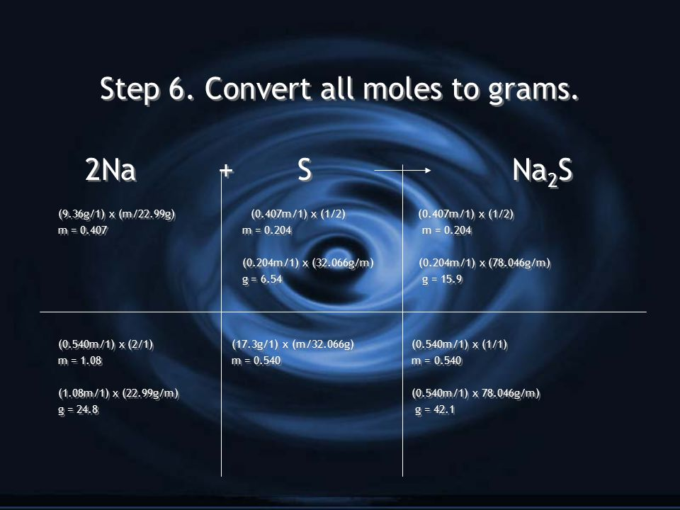 Step 6. Convert all moles to grams. 2Na + S Na 2 S (9.36g/1) x (m/22.99g) (0.407m/1) x (1/2) (0.407m/1) x (1/2) m = 0.407 m = 0.204 m = 0.204 (0.204m/
