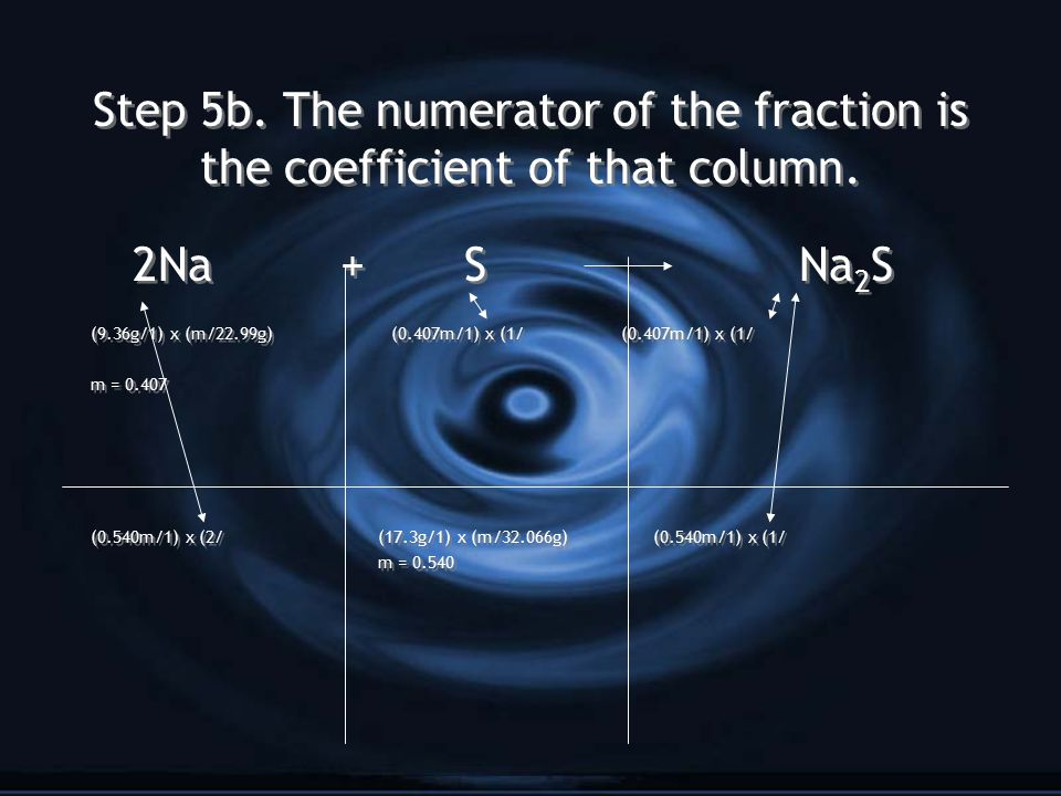 Step 5b. The numerator of the fraction is the coefficient of that column. 2Na + S Na 2 S (9.36g/1) x (m/22.99g) (0.407m/1) x (1/ (0.407m/1) x (1/ m =