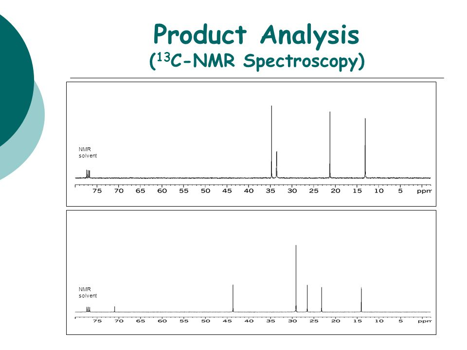 Product Analysis ( 1 H-NMR Spectroscopy)