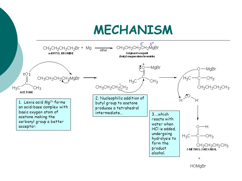 MECHANISM 1.