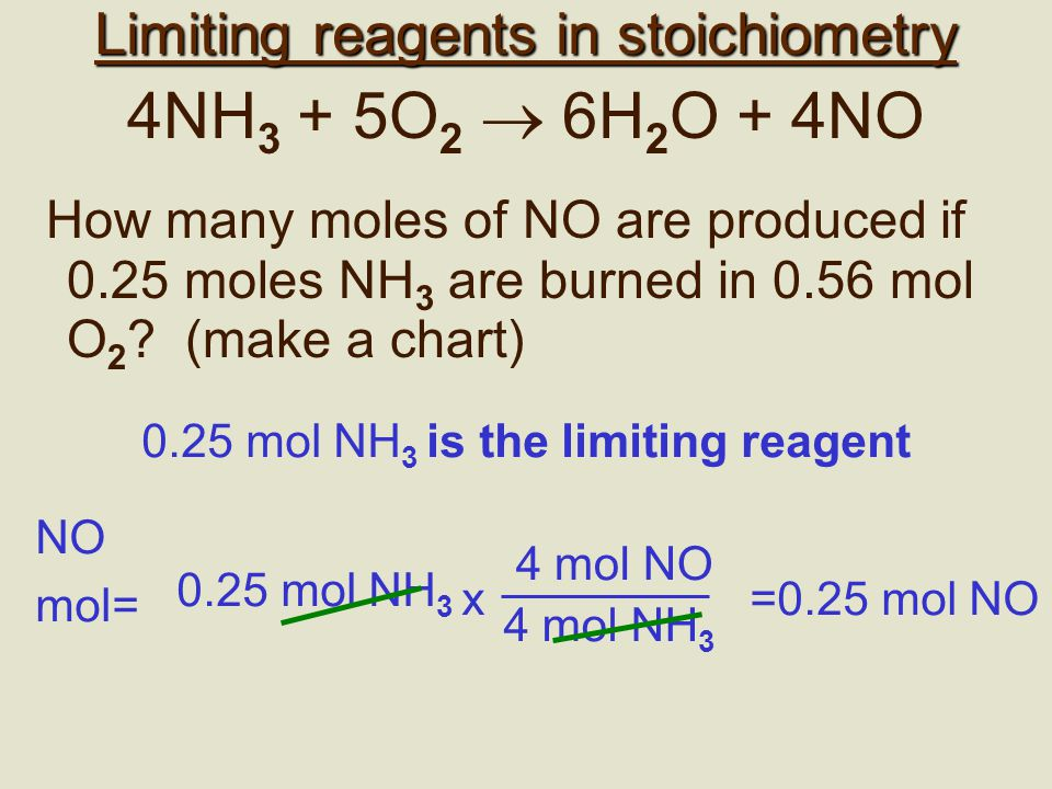 There is more NH 3 than needed to react all the O 2. So O 2 is the limiting reagent which makes NH 3 the excess reagent! Now you can use the limiting