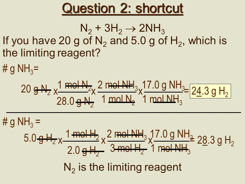 N2N2 H2H2 What we have What we need Question 2 0.714 mol 2.5 mol 0.714/0.714 = 1 mol 2.5/0.714 = 3.5 mol We have more H 2 than what we need, thus H 2 is in excess and N 2 is the limiting factor.
