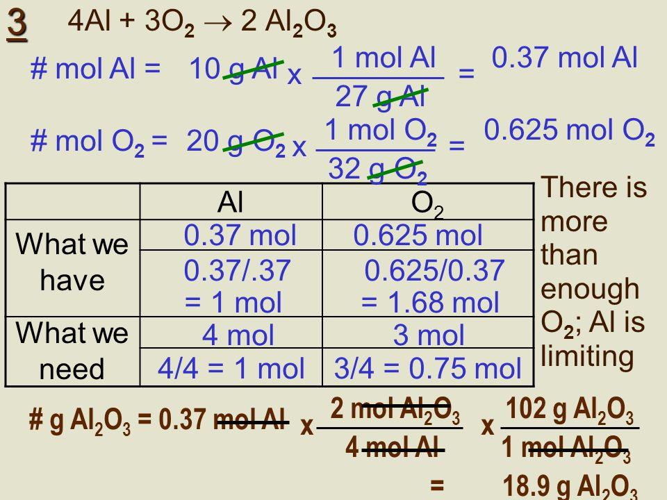 Question 2: shortcut N 2 + 3H 2  2NH 3 If you have 20 g of N 2 and 5.0 g of H 2, which is the limiting reagent.