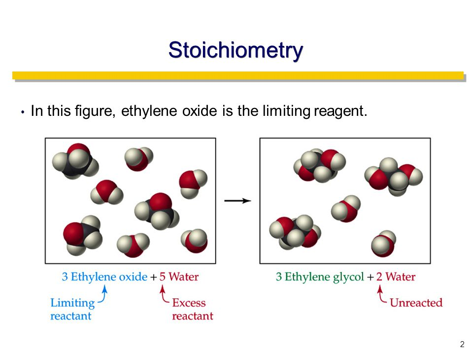 2 Stoichiometry In this figure, ethylene oxide is the limiting reagent.
