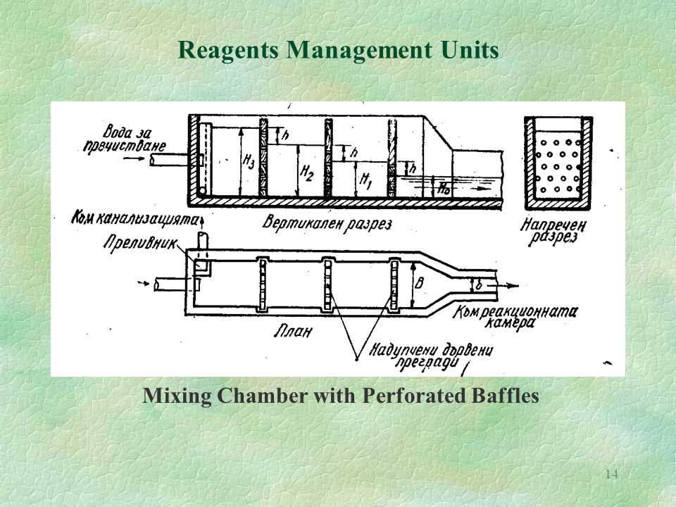 14 Reagents Management Units Mixing Chamber with Perforated Baffles