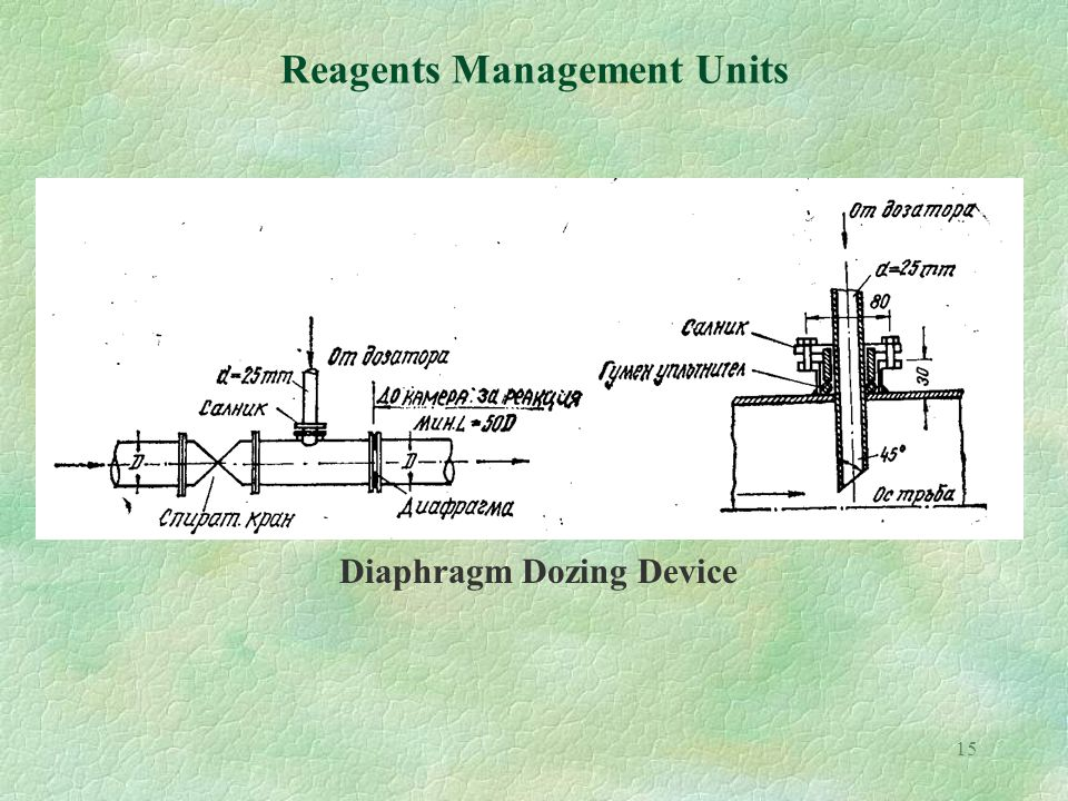 15 Reagents Management Units Diaphragm Dozing Device