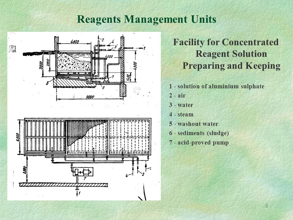 8 Reagents Management Units Facility for Concentrated Reagent Solution Preparing and Keeping 1 - solution of aluminium sulphate 2 - air 3 - water 4 - steam 5 - washout water 6 - sediments (sludge) 7 - acid-proved pump