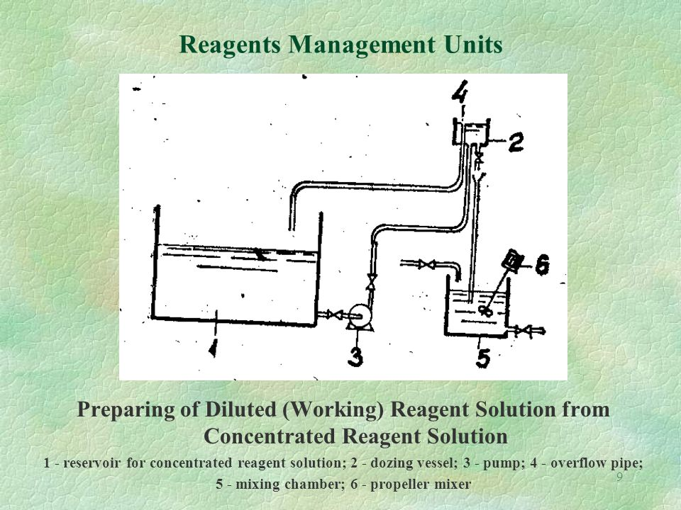 10 Reagents Management Units Preparing of Diluted (Working) Reagent Solution from Dry Reagent (Powder) 1 - silo for reagent (powder) keeping 2 - dozing device 3 - reservoir for diluted reagent solution