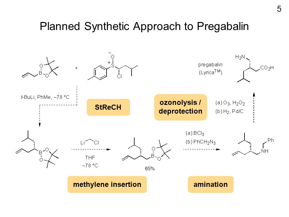 Planned Synthetic Approach to Pregabalin StReCH methylene insertionamination ozonolysis / deprotection 5 65%