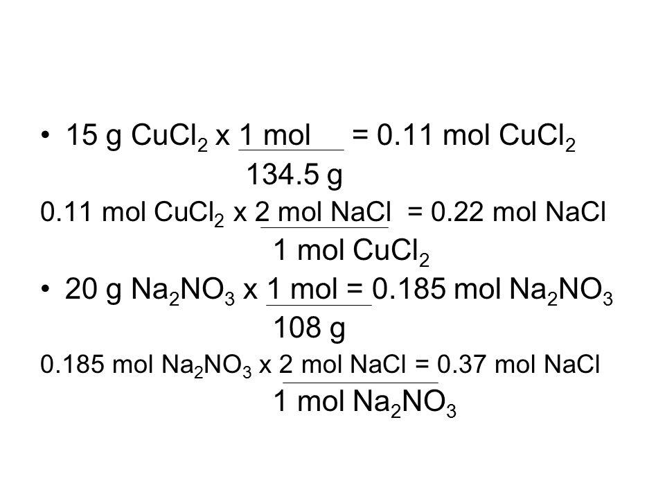 15 g CuCl 2 x 1 mol = 0.11 mol CuCl 2 134.5 g 0.11 mol CuCl 2 x 2 mol NaCl = 0.22 mol NaCl 1 mol CuCl 2 20 g Na 2 NO 3 x 1 mol = 0.185 mol Na 2 NO 3 108 g 0.185 mol Na 2 NO 3 x 2 mol NaCl = 0.37 mol NaCl 1 mol Na 2 NO 3