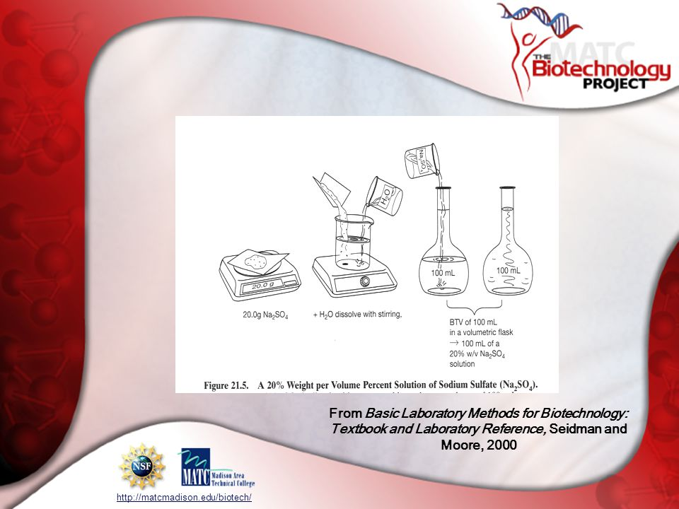 http://matcmadison.edu/biotech/ From Basic Laboratory Methods for Biotechnology: Textbook and Laboratory Reference, Seidman and Moore, 2000