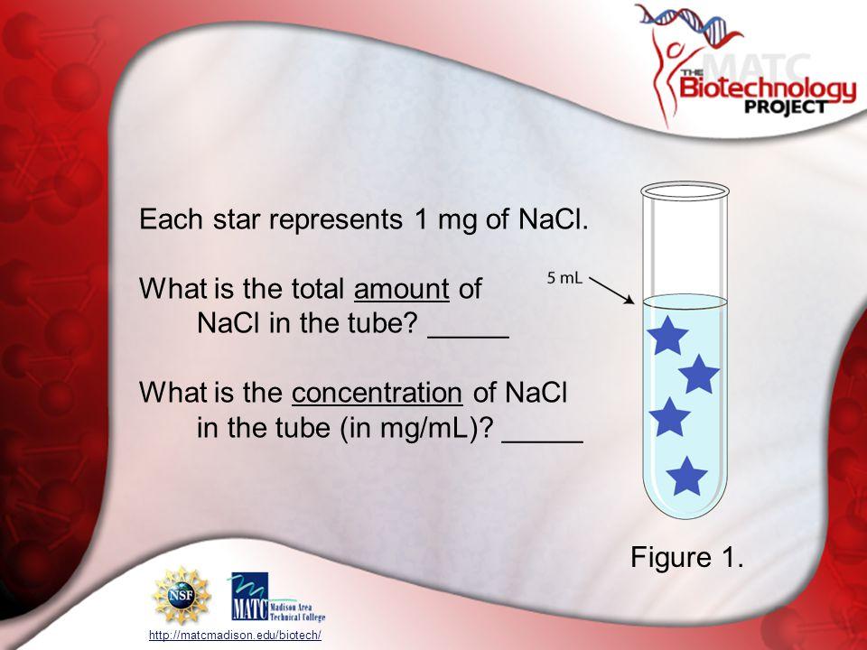 http://matcmadison.edu/biotech/ Each star represents 1 mg of NaCl.