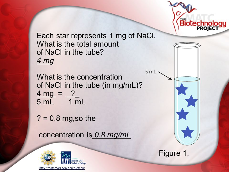 http://matcmadison.edu/biotech/ Each star represents 1 mg of NaCl.