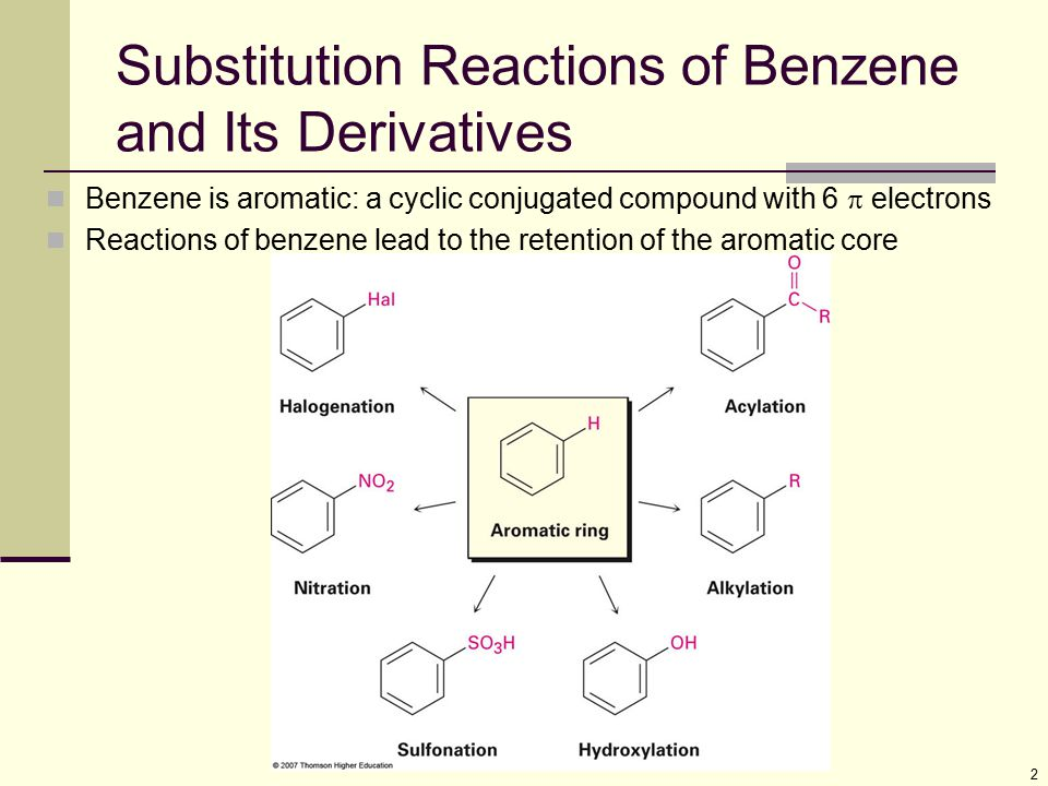 2 Substitution Reactions of Benzene and Its Derivatives Benzene is aromatic: a cyclic conjugated compound with 6  electrons Reactions of benzene lead
