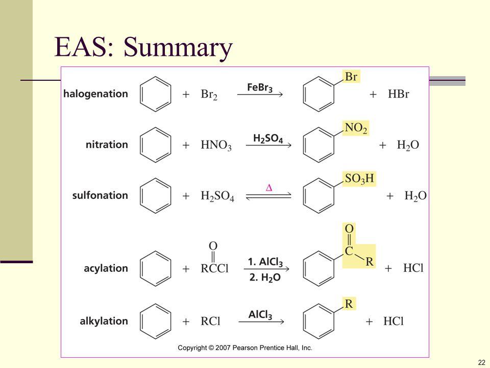 EAS: Summary 22