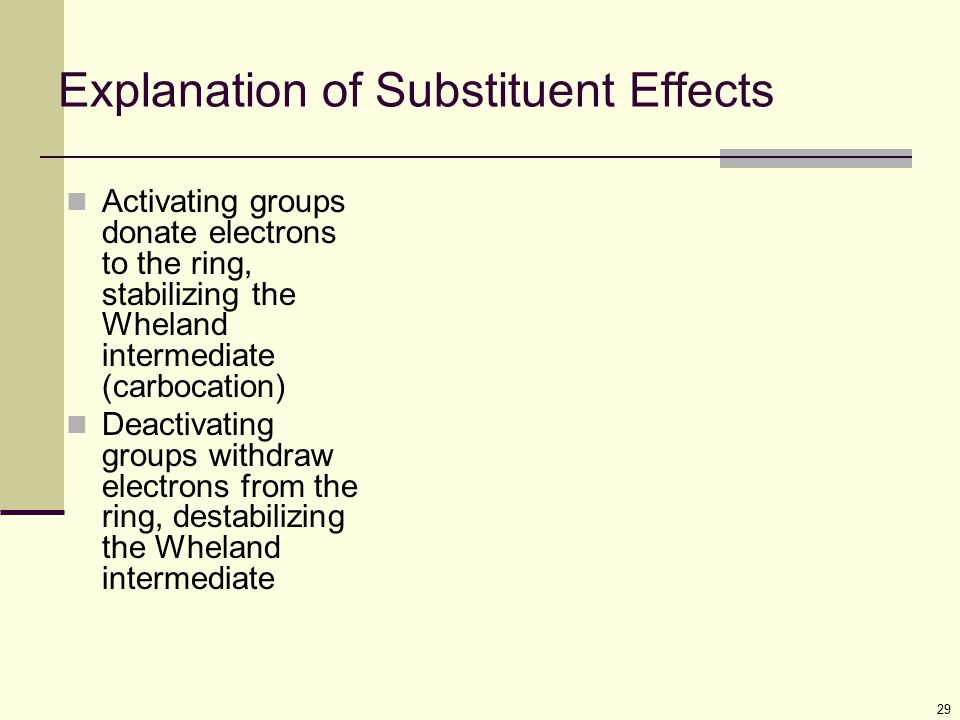 29 Explanation of Substituent Effects Activating groups donate electrons to the ring, stabilizing the Wheland intermediate (carbocation) Deactivating