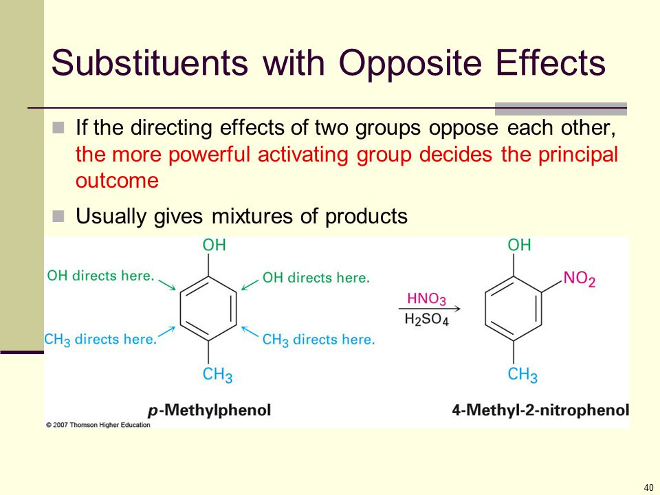 40 Substituents with Opposite Effects If the directing effects of two groups oppose each other, the more powerful activating group decides the princip