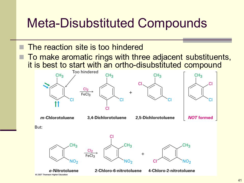 41 Meta-Disubstituted Compounds The reaction site is too hindered To make aromatic rings with three adjacent substituents, it is best to start with an