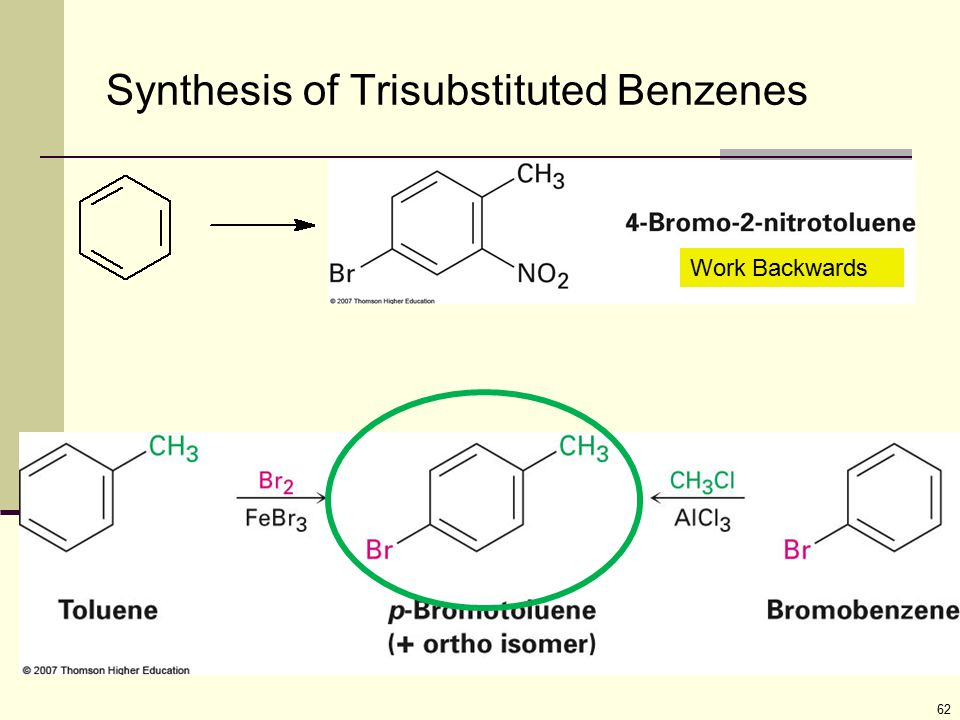 Synthesis of Trisubstituted Benzenes 62 Work Backwards