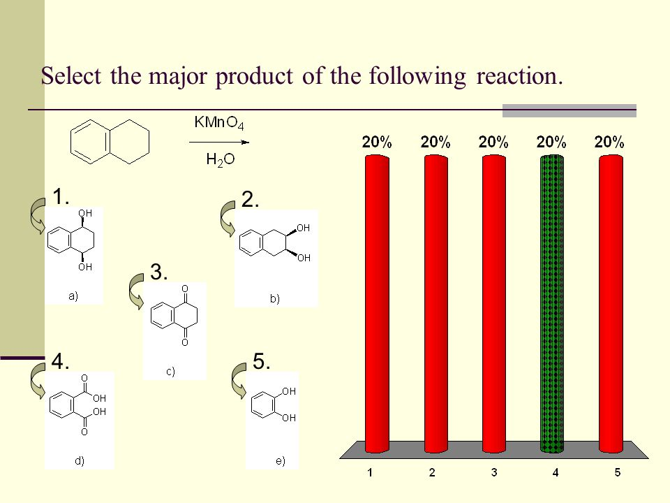 Select the major product of the following reaction. 1. 2. 3. 4.5.