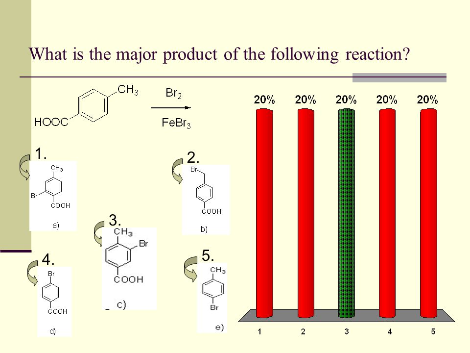 What is the major product of the following reaction? 1. 2. 3. 4. 5.