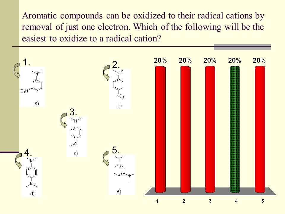Aromatic compounds can be oxidized to their radical cations by removal of just one electron. Which of the following will be the easiest to oxidize to