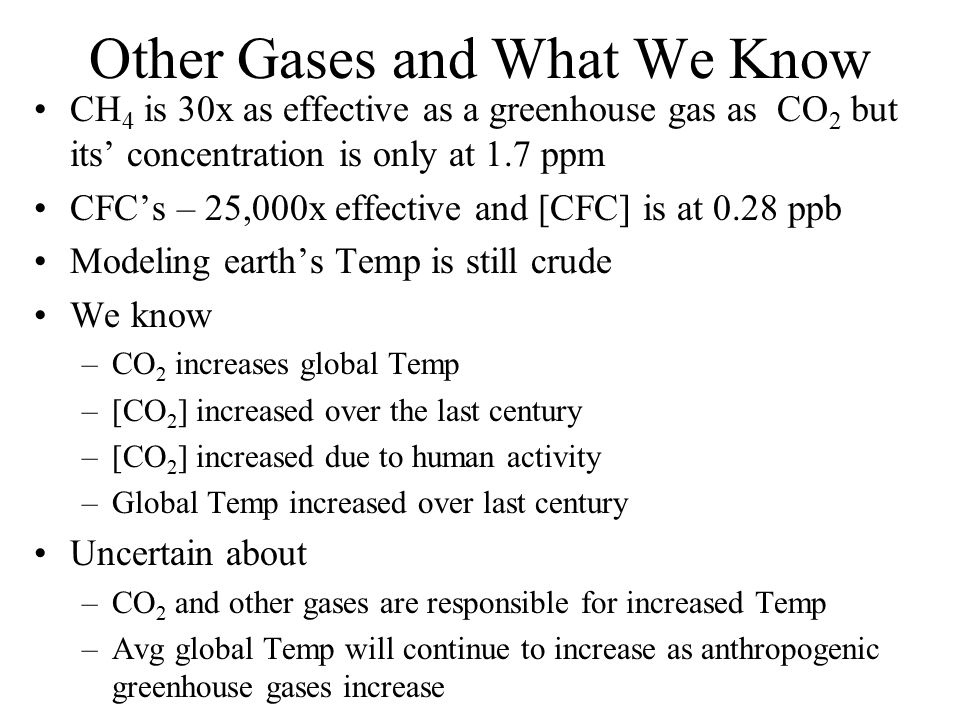 Other Gases and What We Know CH 4 is 30x as effective as a greenhouse gas as CO 2 but its' concentration is only at 1.7 ppm CFC's – 25,000x effective and [CFC] is at 0.28 ppb Modeling earth's Temp is still crude We know –CO 2 increases global Temp –[CO 2 ] increased over the last century –[CO 2 ] increased due to human activity –Global Temp increased over last century Uncertain about –CO 2 and other gases are responsible for increased Temp –Avg global Temp will continue to increase as anthropogenic greenhouse gases increase