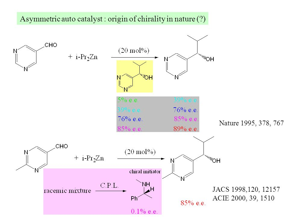 Asymmetric auto catalyst : origin of chirality in nature ( ) Nature 1995, 378, 767 JACS 1998,120, 12157 ACIE 2000, 39, 1510