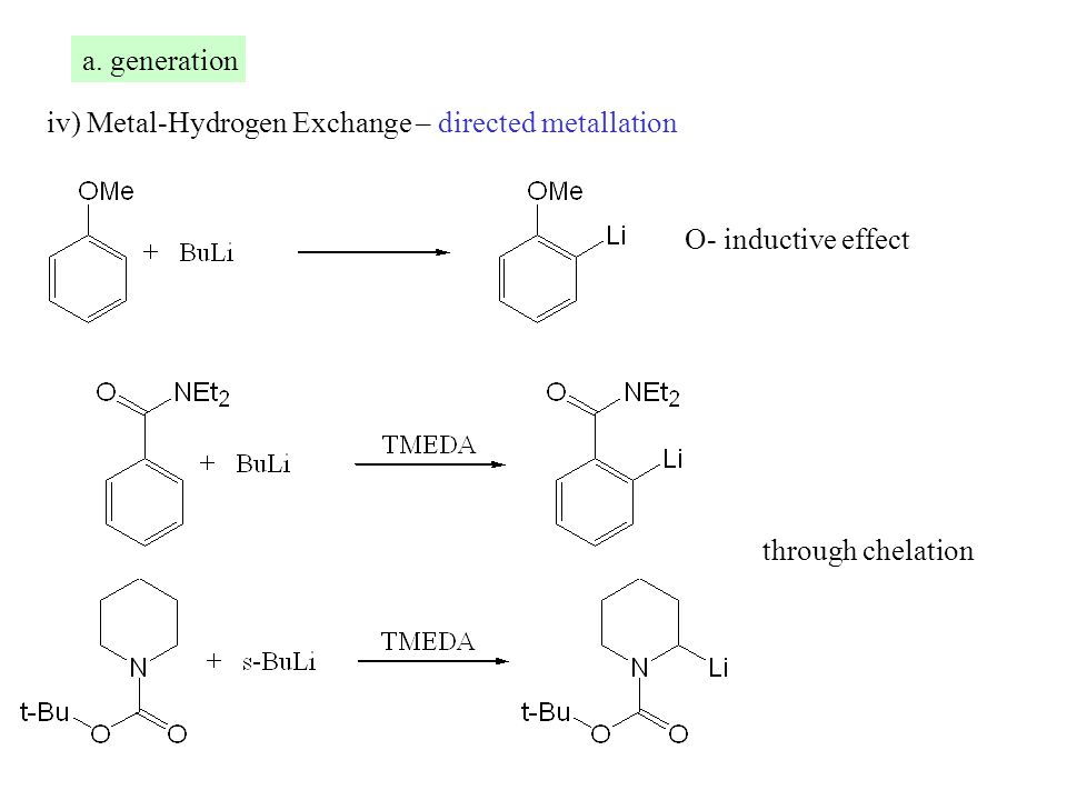 a. generation iv) Metal-Hydrogen Exchange – directed metallation O- inductive effect through chelation